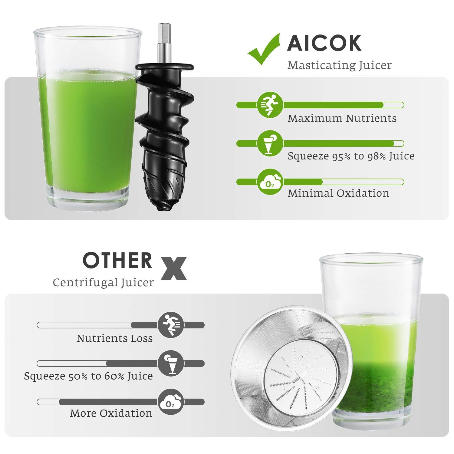 Aicok Juicers Slow Juicer Masticating Juicer Machine Whole Fruit And Vegetable With Dual Stage